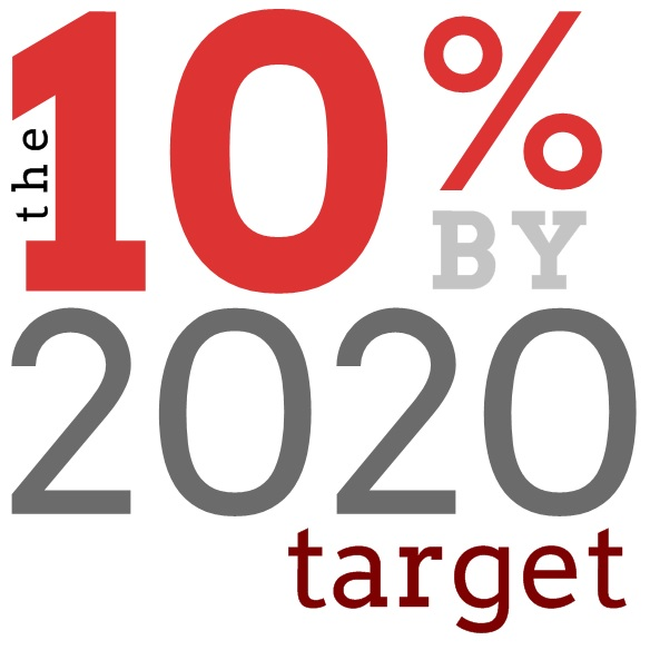 the 10% by 2020 target