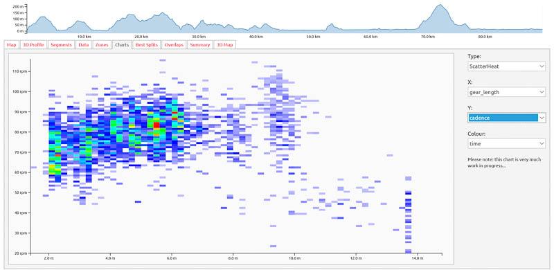 VeloViewer, single activity, heat plot 2